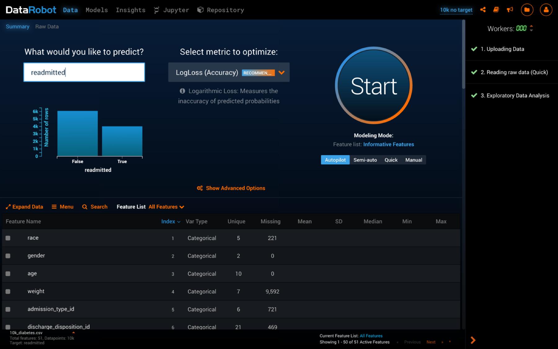DataRobot Start Screen
