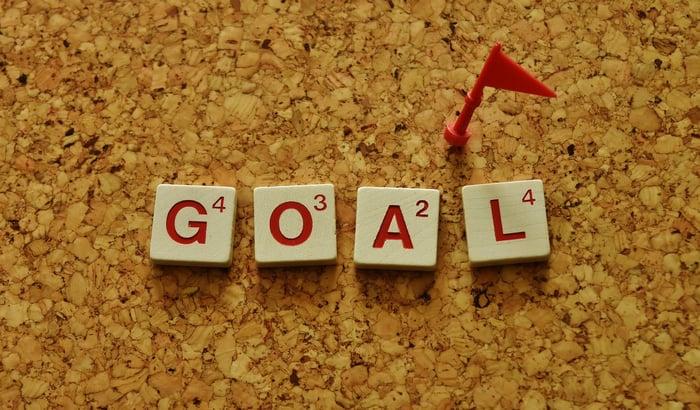Tactical Goals for Analytics